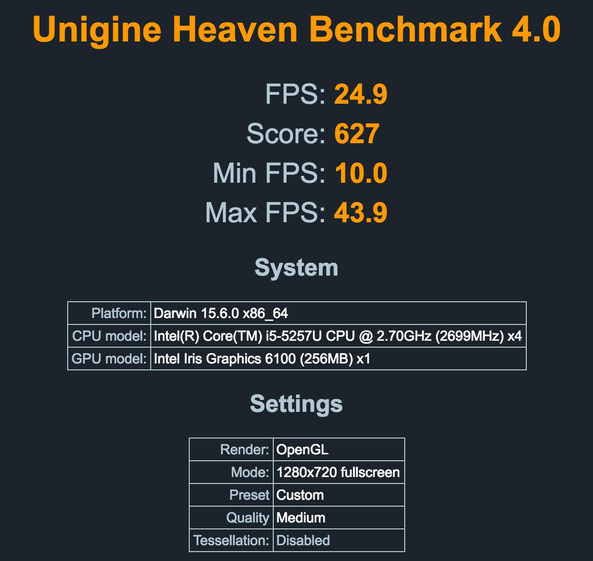 24.9 FPS