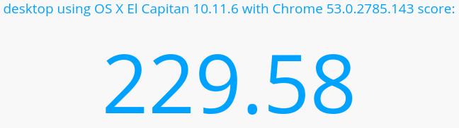 Basemark on OS X scores 229.58